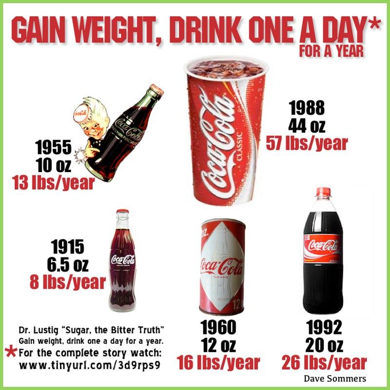 Medicine 4 weight loss