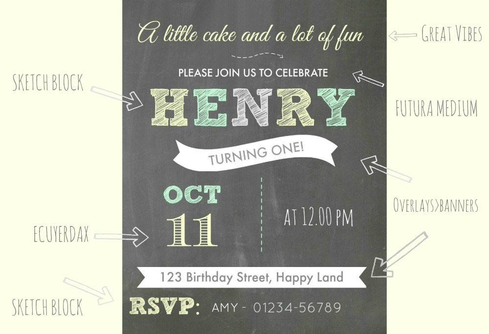 DIY Picmonkey Birthday Chalkboard Invitations