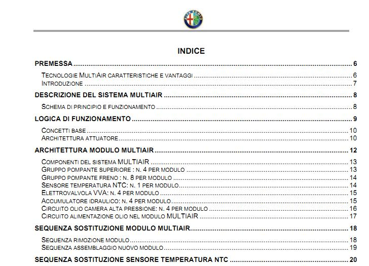 free automotive manuals alfa romeo mito 1 4 16v multiair workshop rh freeautomotivemanual blogspot com Alfa Romeo Giulietta alfa romeo mito workshop manual download