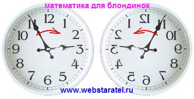Математика и расширение Вселенной. Вращение стрелки часов. Направление вращения. Относительность понятия направления вращения. Математика для блондинок.