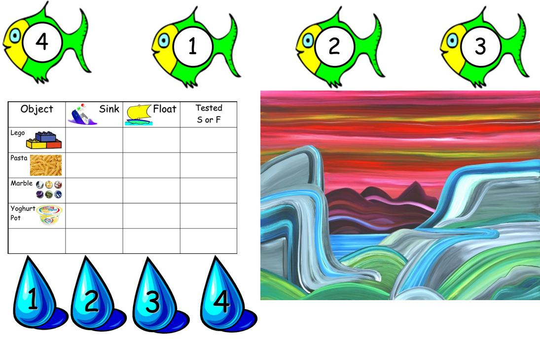 Infant teacher resources teaching resource water ks1 early years infant topic iwb gumiabroncs Image collections