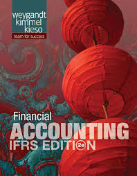 Powerpoint Financial Accounting IFRS 2nd Edition By Weygandt Kimmel Kieso
