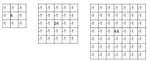 Adaboost matlab example