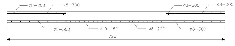Perhitungan Struktur Pelat Lantai Penulangan / Pembesian