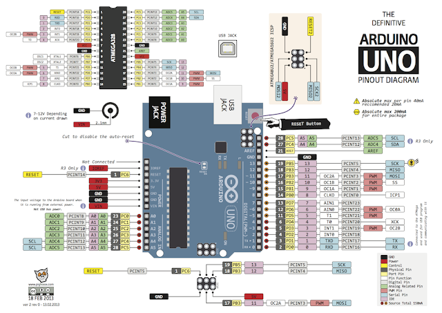 Arduino UNO R3 bacak bağlantıları