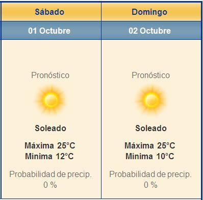 http espanol weather com: