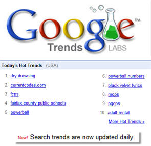 google trends - use google better in trends
