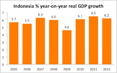 the economic success story of malaysia World bank: malaysia still a success story despite rm1 trillion debt  forward,  and how every malaysian can benefit from the economic success.