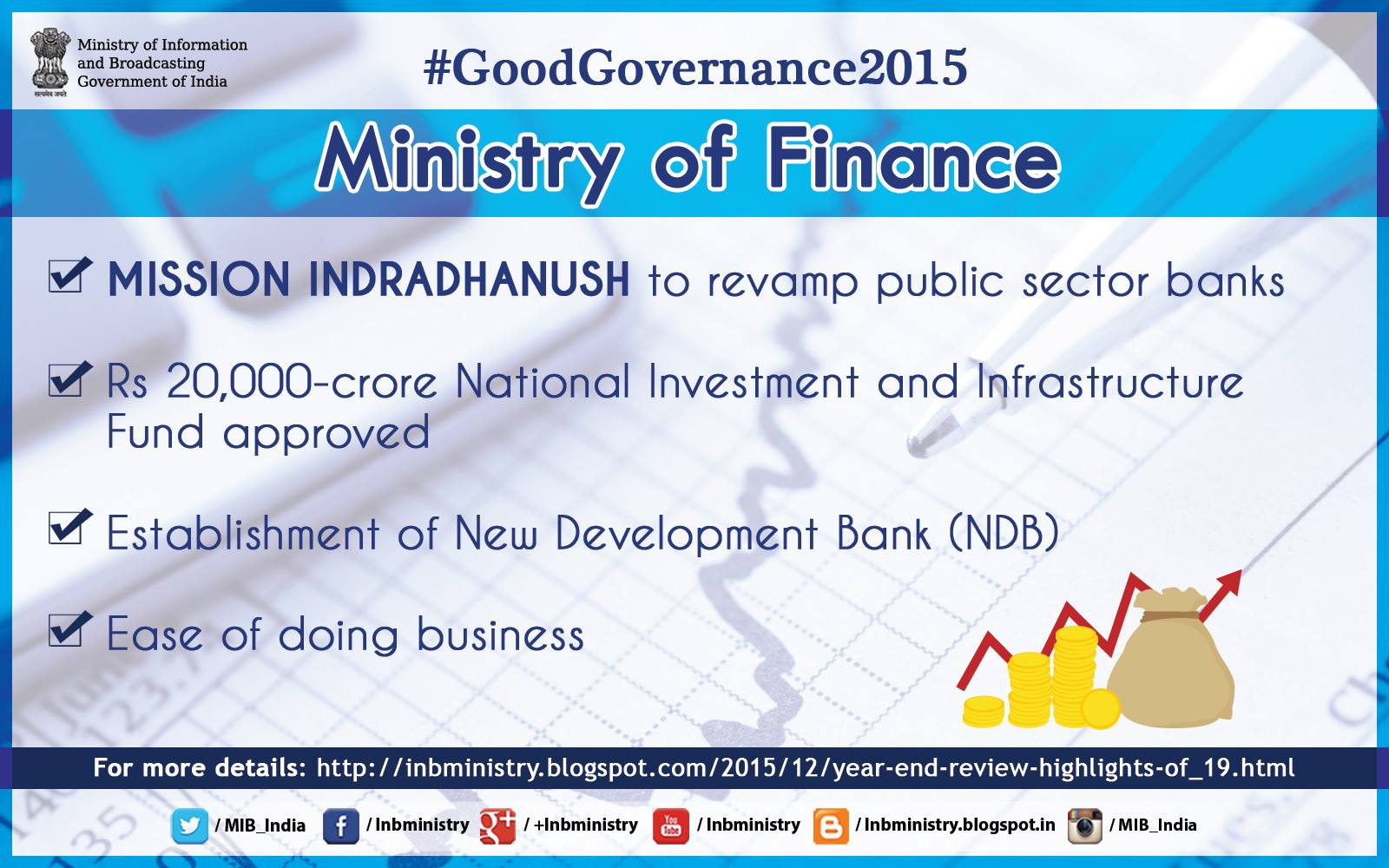 clips of year end review of govt schemes upsc and ias clips of year end review of govt schemes 2015