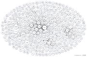 """Linking Open Data cloud diagram, by Richard Cyganiak and Anja Jentzsch. ."
