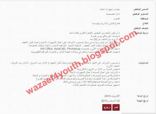 وظائف بنك مصر,التقديم في وظائف بنك مصر 2015,وظائف,بنك,مصر,مهندسين,خريجين