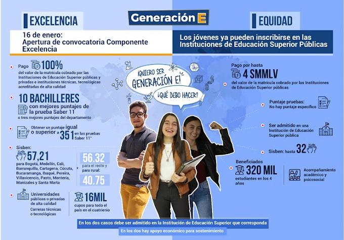 El Ministerio de Educación dio inicio al proceso para acceder al programa Generación E en el 2021