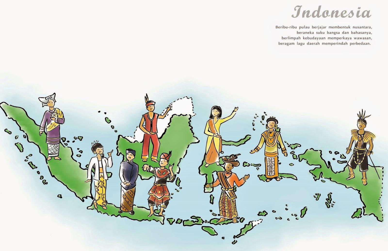 Indonesia dari Sabang sampai Merauke