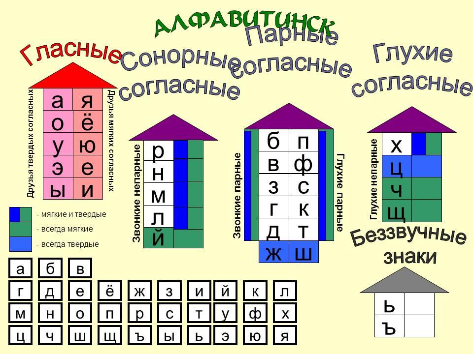 схему предложения и