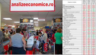 """Ce retaileri """"au redus prețurile"""", după ce le-au mărit anterior"""