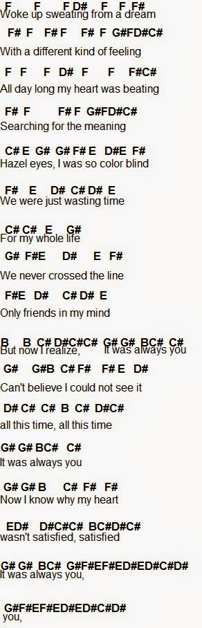 I Miss You Blink 182 Guitar Chords. Cómo tocar Lava - Corto Pixar ...