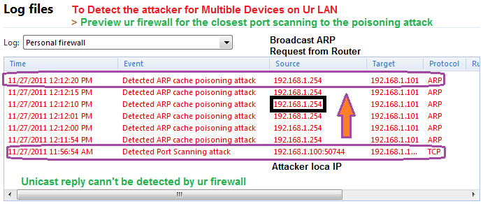 a look at the technique of address resolution protocol arp poisoning It then uses a frame injection technique to redirect targets  attacks to carry out address resolution protocol (arp)  use arp poisoning to get a man-in-the.