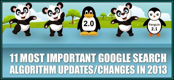 Google Algorithm Updates Infographic Google Algorithm Updates 2013