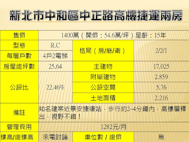 (Sold out)電梯物件推薦-景安高樓捷運兩房 [中和]