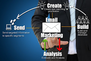Nile-Marketing-Best-Time-for-Your-Company-to-Send-Emails