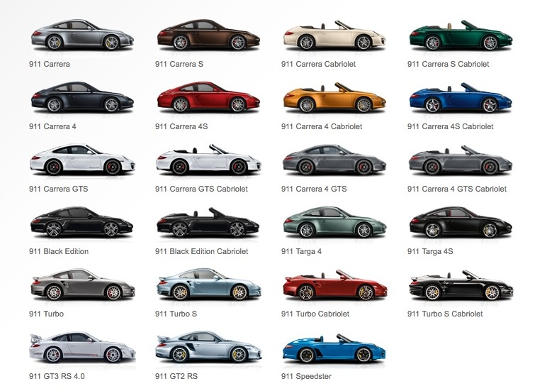 All Porsche Models Automobil Bildidee