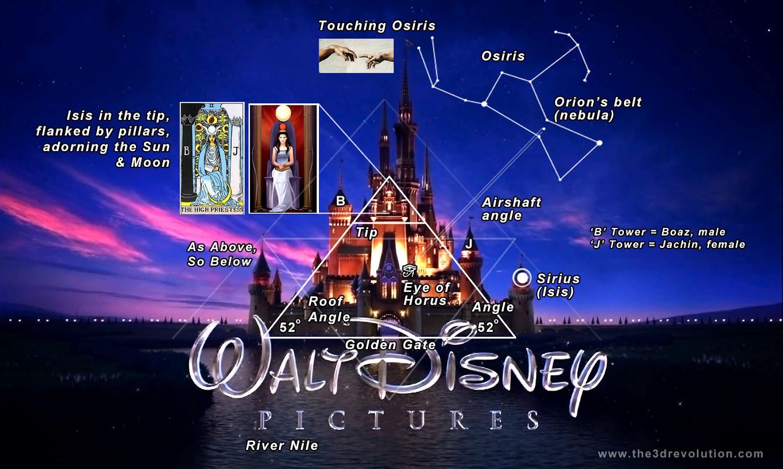 Illuminati Symbols In Disney Movies