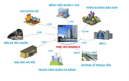 Cho vay mua can ho tai ParkView Residence voi lai suat sieu uu dai 5 co dinh trong 15 nam