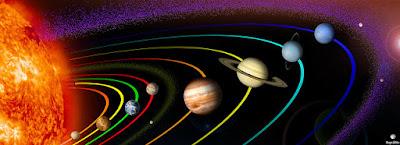 planetas del sistema solar en línea