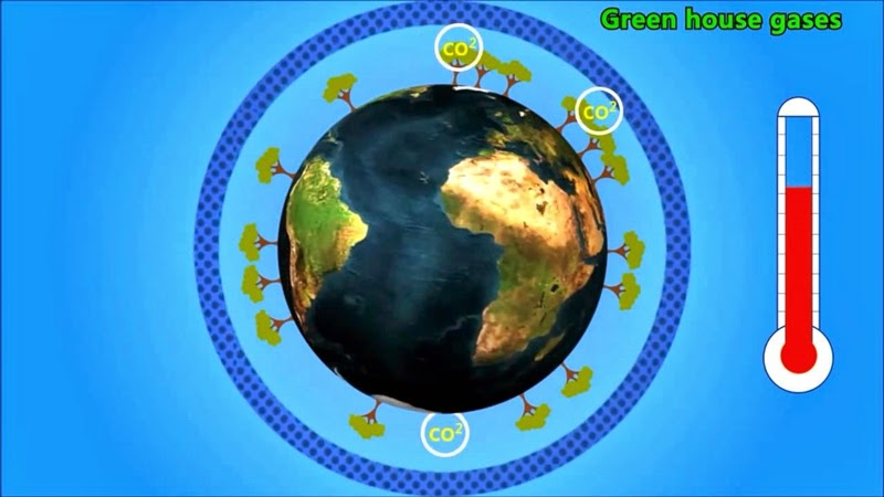 Ozone Layer Depletion, Global Warming and Green House Effect