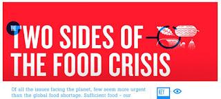Infographic World Food Crisis