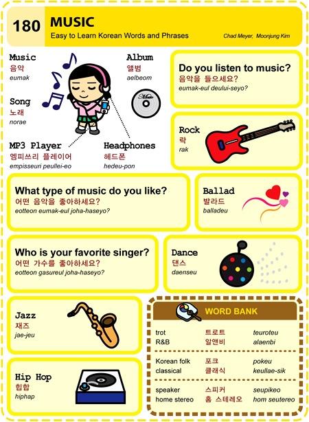 Korean for kids - Learn Korean for children - DinoLingo®
