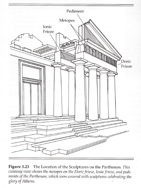 inquiries in the ancient world  the parthenon  a symbol of