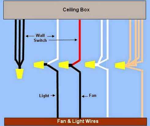 install ceiling fan light blue wire furniture market how to install ceiling fan blue wire fan light wiring diagram nodasystech com