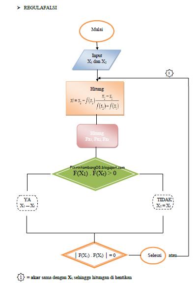 Sistem perdagangan dan metode pdf