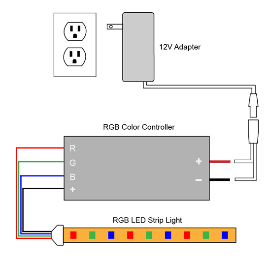 led strip wiring diagram 12v images vlightdeco trading led wiring diagrams for 12v led lighting