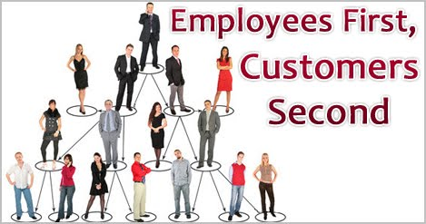 Mouth wide shut :: quot;Employees First,Customers Second