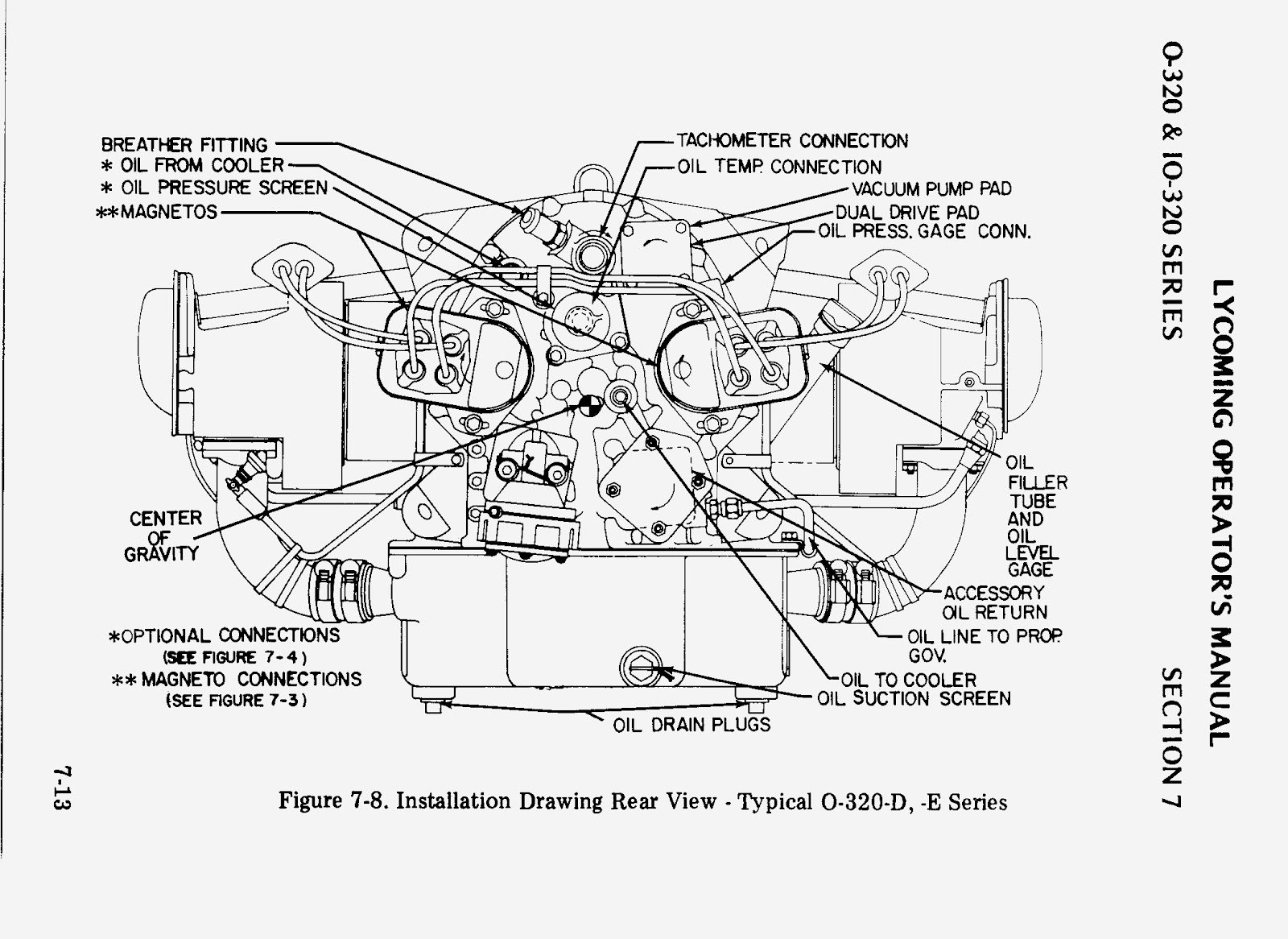 rv - 4 builder: 2012 lycoming oil system diagram
