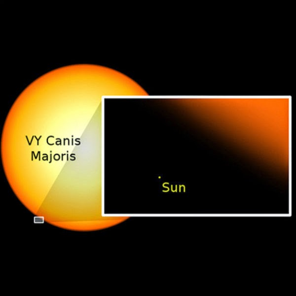 големината на нашето слънце