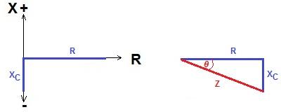Aneka info teknik impedansi resistif kapasitif rc dalam rangkaian gambar diagram phasor impedansi rc dalam rangkaian seri ccuart Images