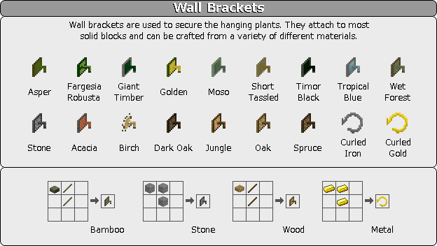 Plant Mega Pack Mod wall brackets