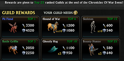 Chronicles of War Guild Rewards