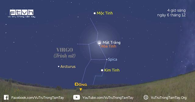 Trăng tàn giao hội Hỏa Tinh rạng sáng 6/12 ở bầu trời hướng đông.