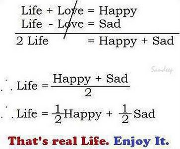Real Life Equation Formula