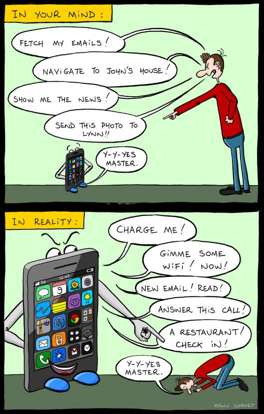 Smart Phone reality
