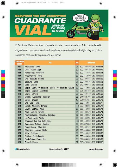 EN LAS VACACIONES 2012 - 2013 SEGURIDAD VIAL POR CUADRANTES