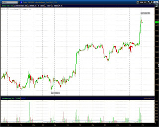 Покупка ES (мини-S&P500)