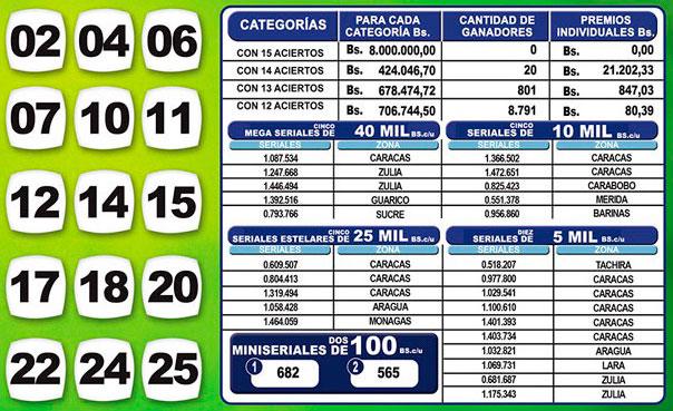 Kino Táchira 1108 Sorteo 1 Septiembre