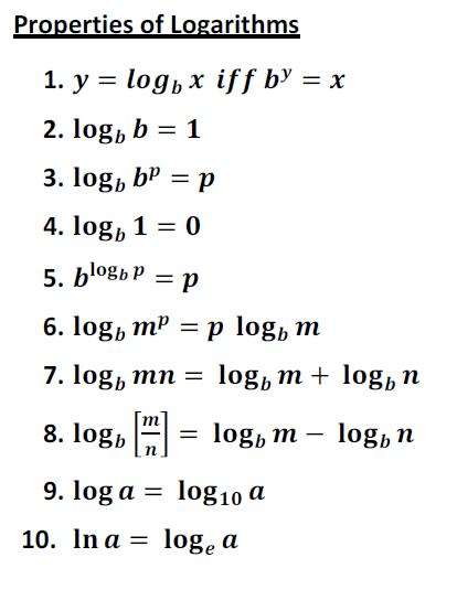 logarithm online