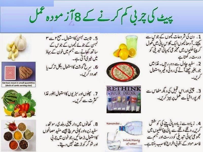 Pait Ki Charbhi Kam Karny K Tareeqy