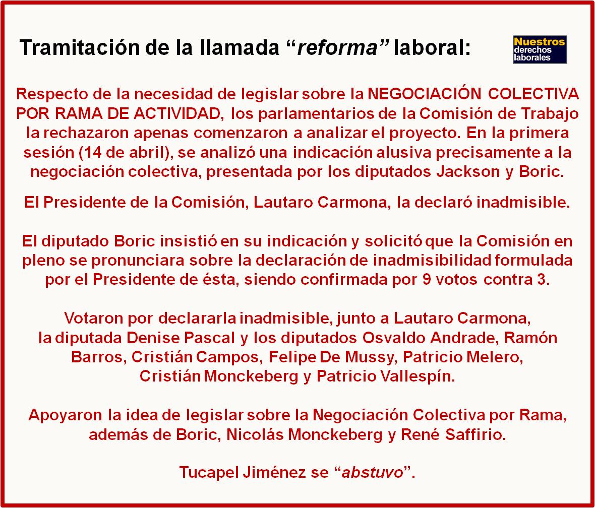 Negociación Colectiva por Rama de Actividad.